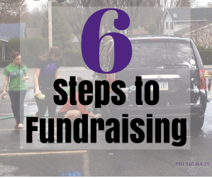 6 Steps to Fundraising